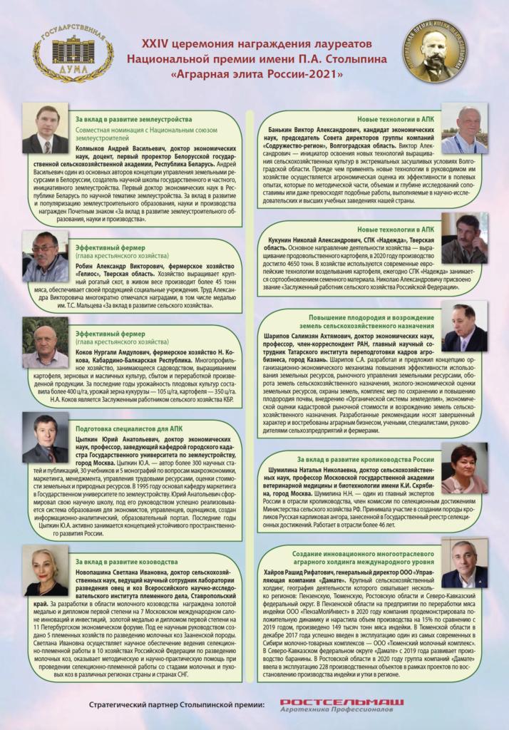 Лауреаты Национальной премии имени П.А.Столыпина «Аграрная элита России-2021»