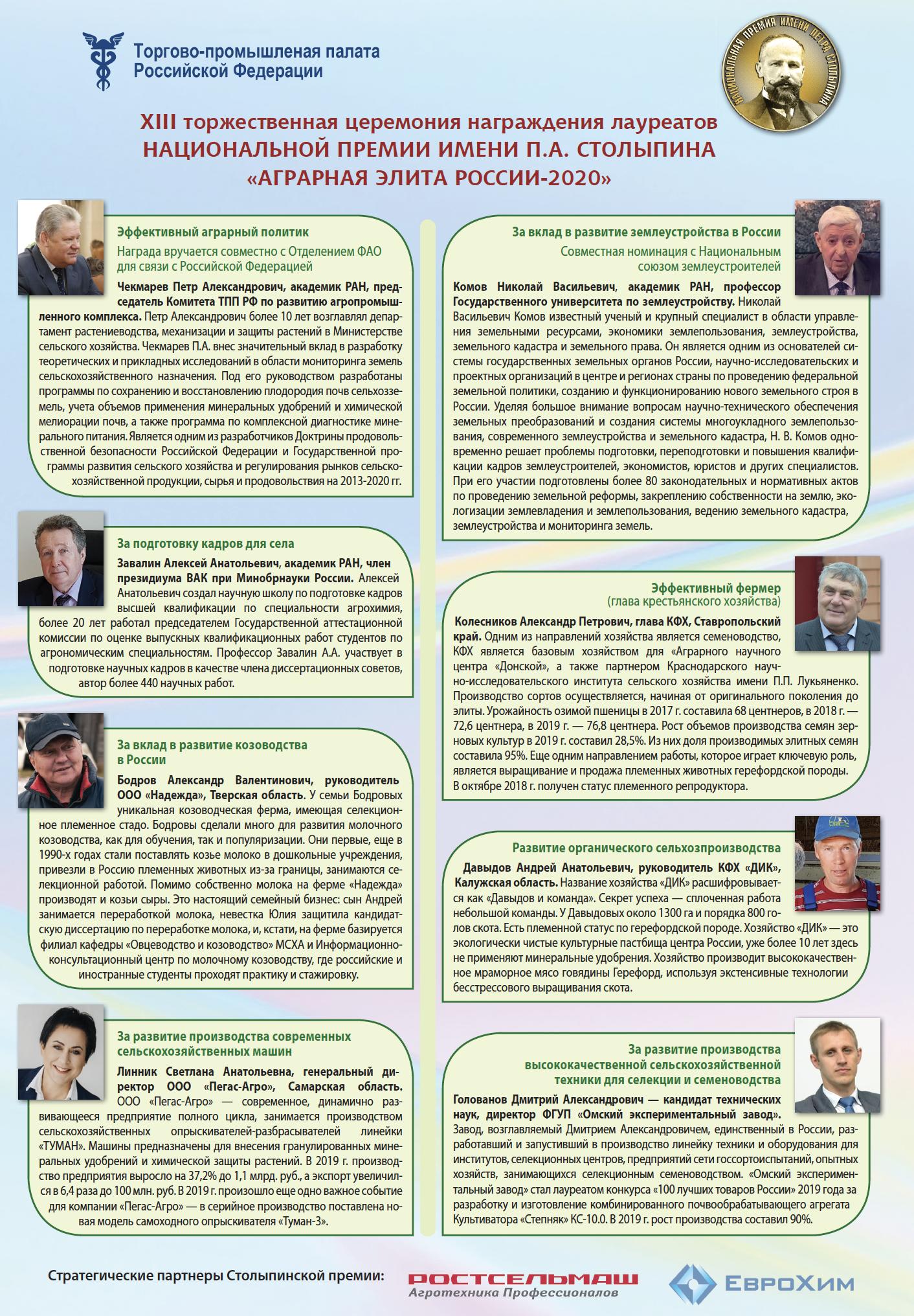 Лауреаты национальной премии имени П.А.Столыпина «Аграрная элита России-2020»